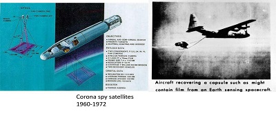 Stories of using images from spy satellite you should read regarding the studies of the Earth's environment.
